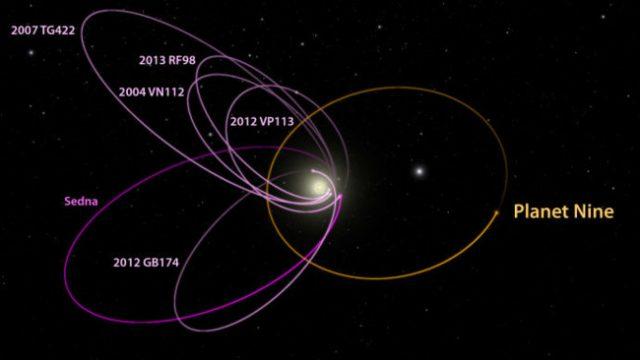 9 planeta en el sistema solar